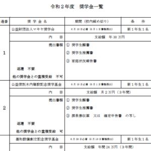 2021 高校 静岡 県 倍率